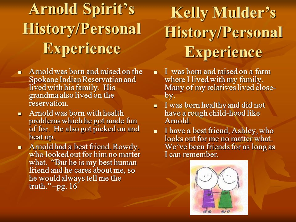 kell final part time indian essay The absolutely true diary of a part-time indian part time indian chpt 26 rowdy and i have a part time indian chpt 28 my final freshman year.