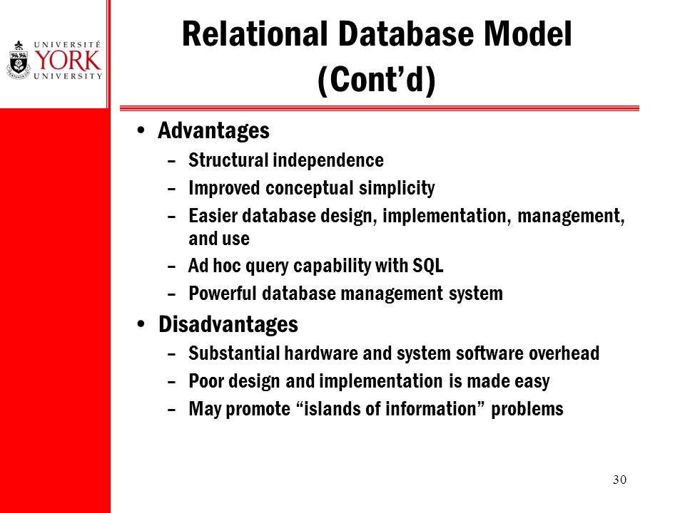 30 relational - Relational Database Design Software