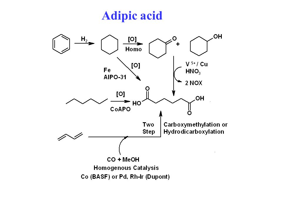 oxidation of cyclohexanone to adipic acid It is used as an industrial solvent and activator in oxidation reactions it is used in the production of adipic acid, cyclohexanone resins, cyclohexanone oxime .