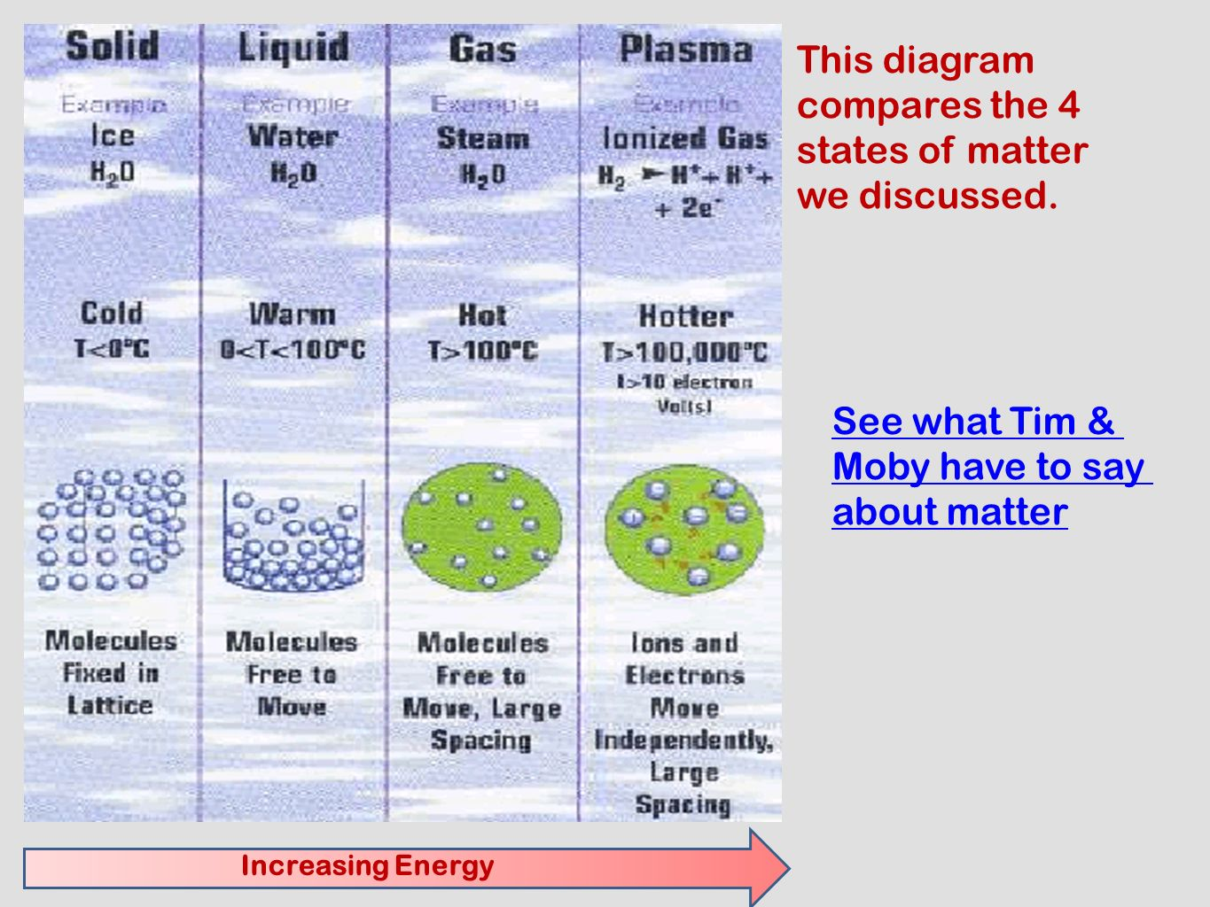 states of matter ppt video online download