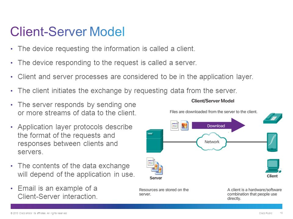 client server model In the client/server architecture, a relatively small server farm manages the cached data of and access to the same data for many client applications clients can update and access data efficiently, leaving the servers to manage data distribution to other clients and any synchronization with outside data stores.