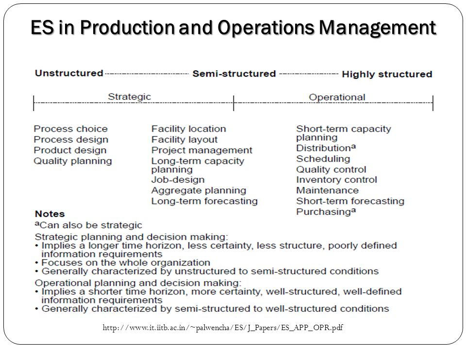production and operation management notes pdf free download