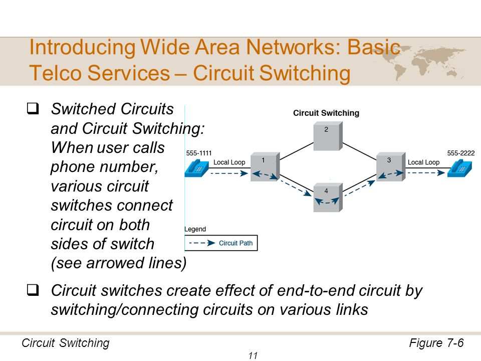 an introduction to the wide area network wan