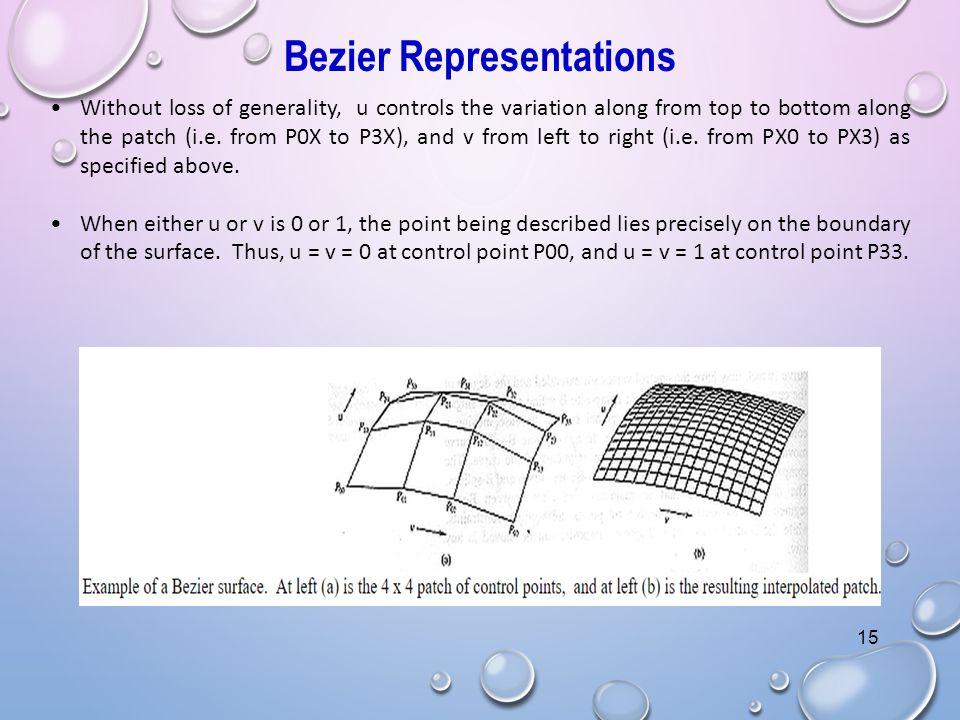b spline curve in computer graphics pdf