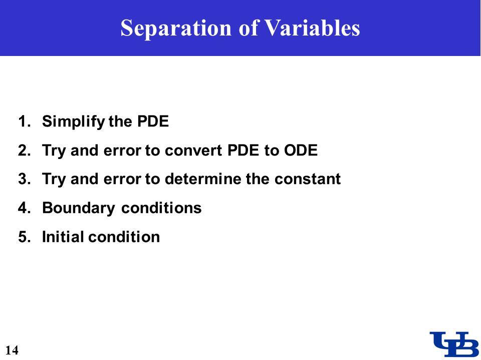 download Performance Analysis of Transaction Processing