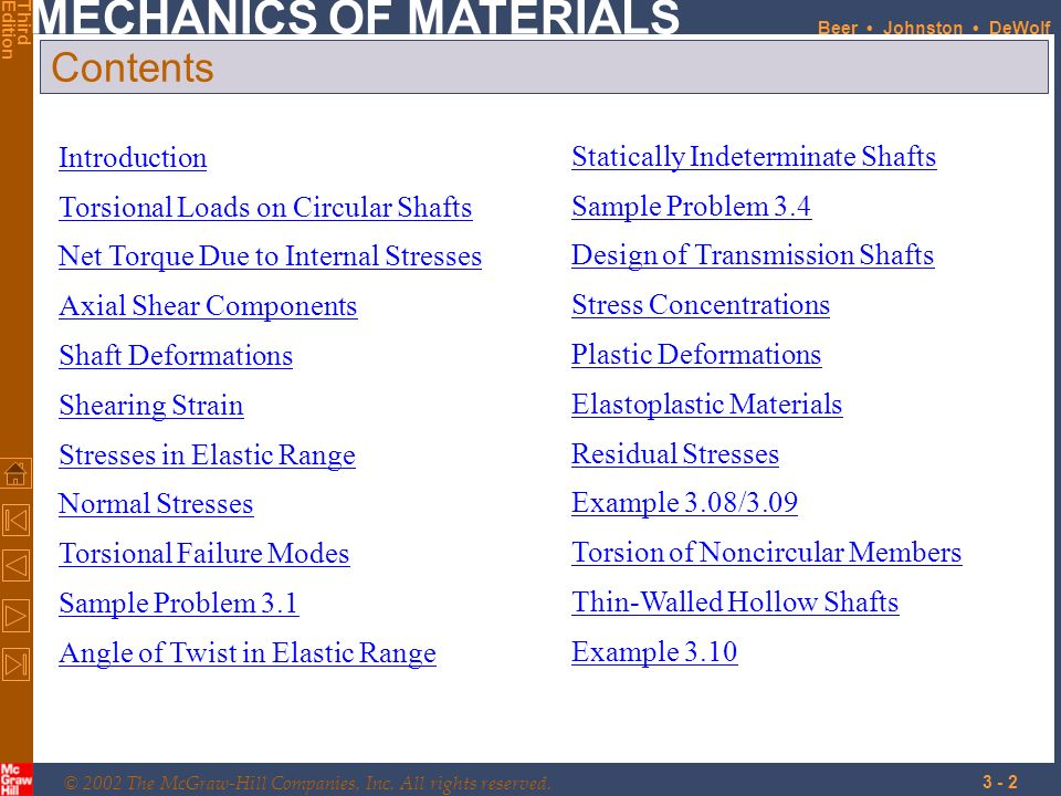 Contents Introduction Statically Indeterminate Shafts