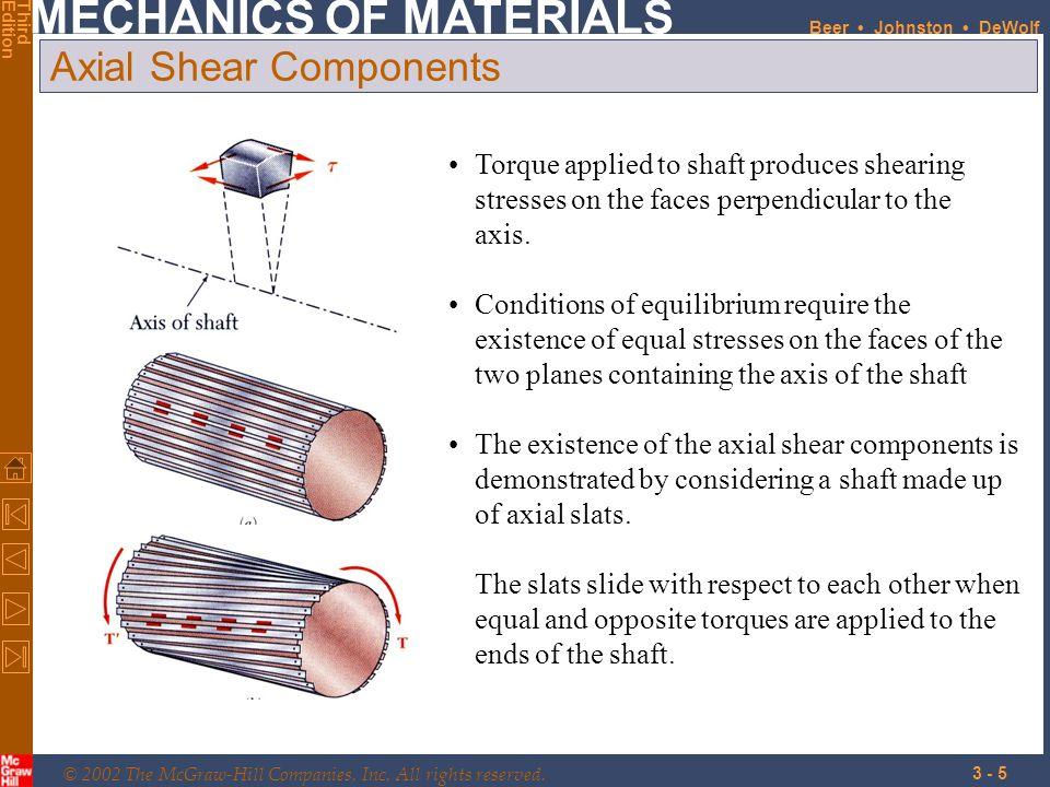 Axial Shear Components
