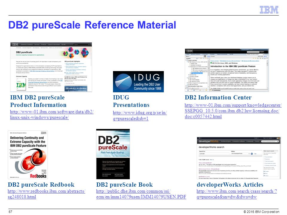 ibm software products list pdf