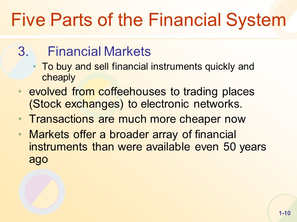 Trading system in stock exchanges -sebi