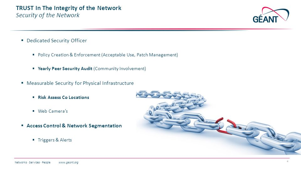 trust in the integrity of the network security of the network network security officer