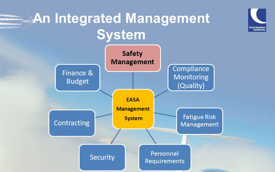 Fatigue Management As Part Of Safety Management Ppt Download