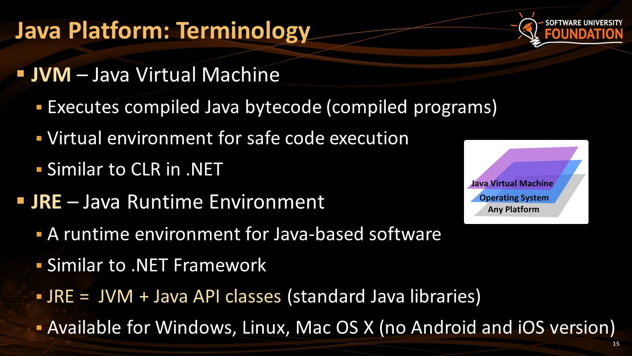 Java Jvm Download Windows 10