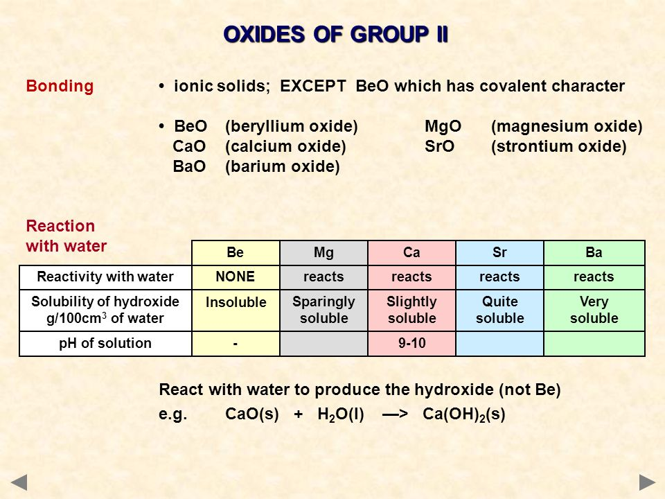 periodic table and barium chloride hydrate Lab 4: chemical and physical changes  the periodic table of the elements grouped elements according to their  the liquid in the photo has barium ions (ba 2+).