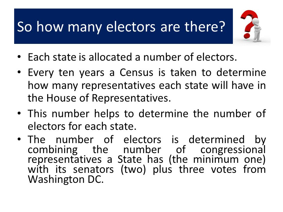 What Is Electoral College Ppt Video Online Download