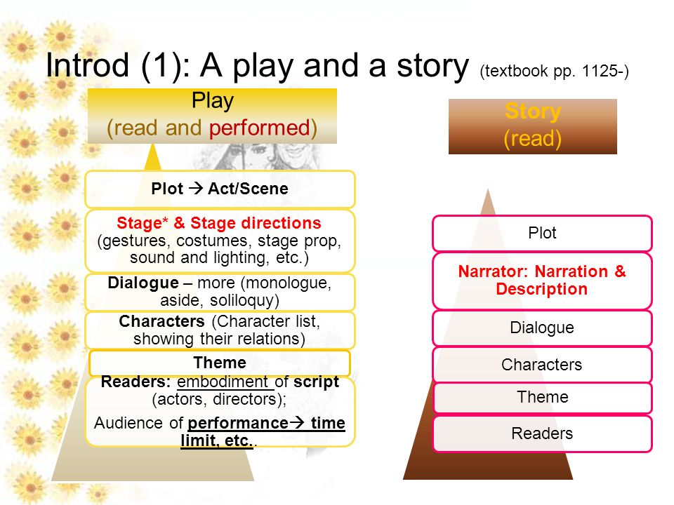 soliloquy aside and stage directions contribute to a play Macbeth soliloquy aside and stage directions significance of the soliloquies in macbeth this presentation is from a soliloquy from the play macbeth in act2sc1.