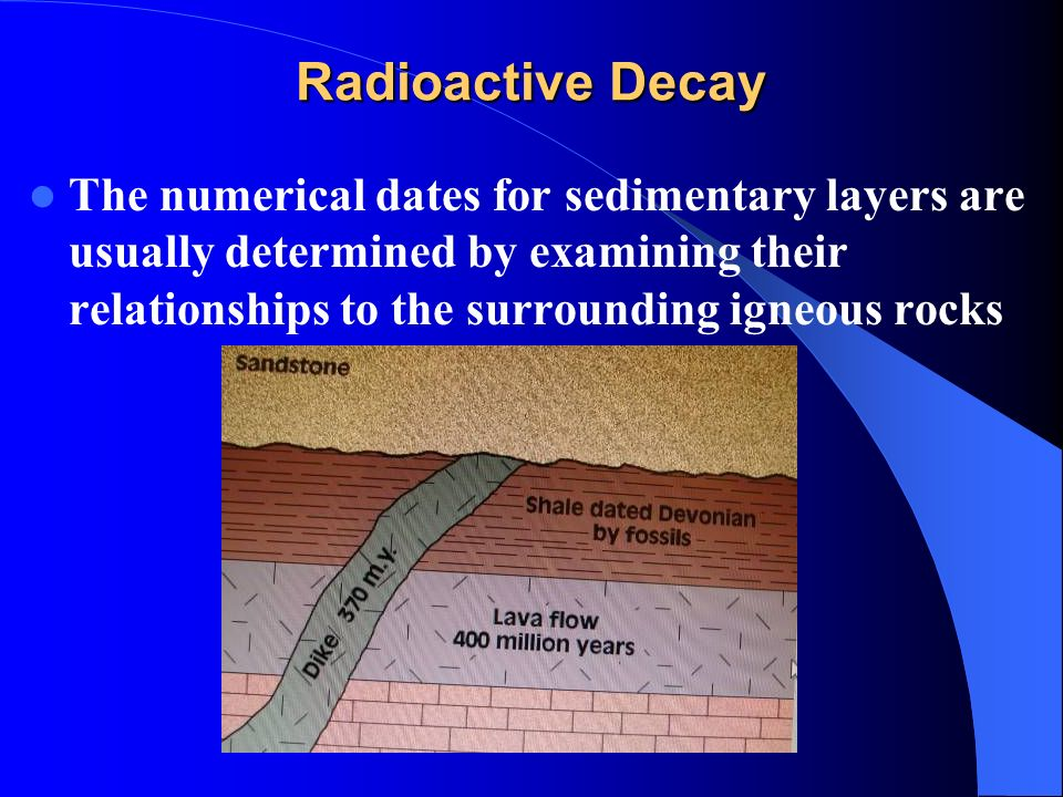 Radioactive decay dating rocks