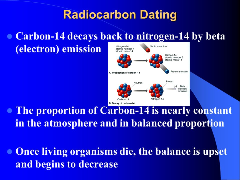 beta radio carbon dating
