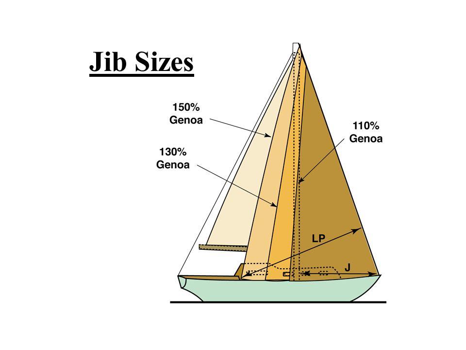 Fvsps Sail Course Class 3 Ppt Download