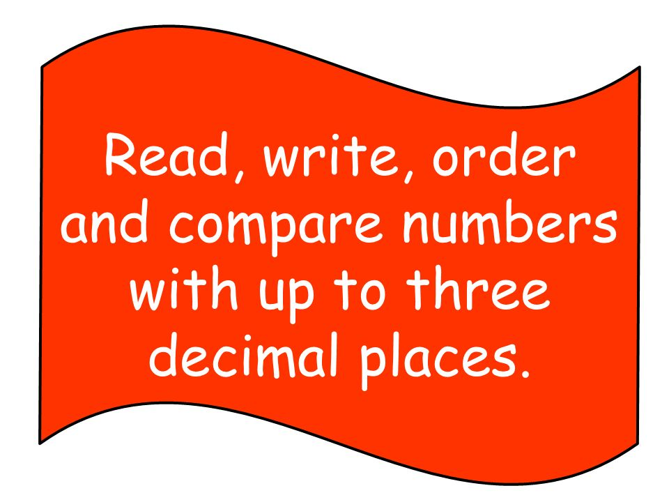 Decimals: Round and Compare