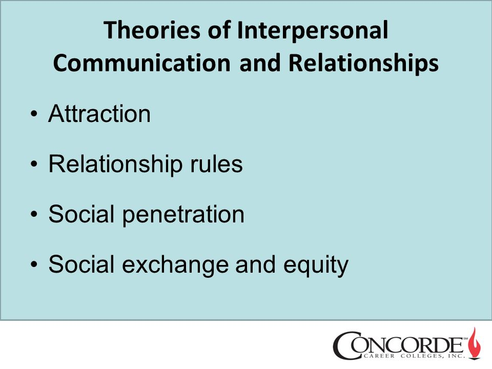 interpersonal relationship stages theories and communication