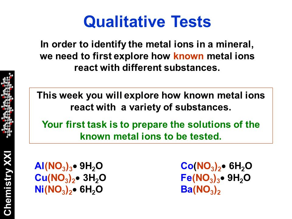 reactions and qualitative determination of selected metal ions