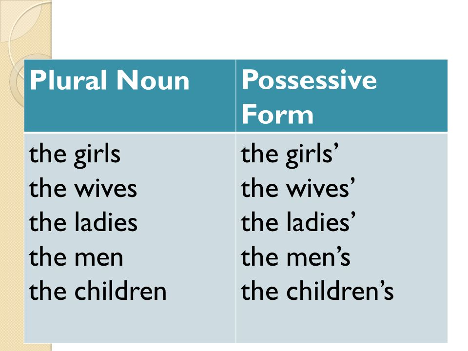 Nouns 1 kinds of nouns ppt video online download for Plural of floor