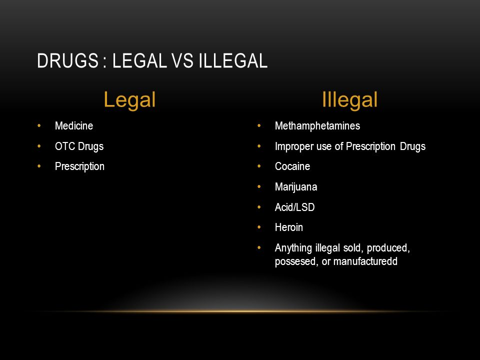 Commonly used illegal drugs