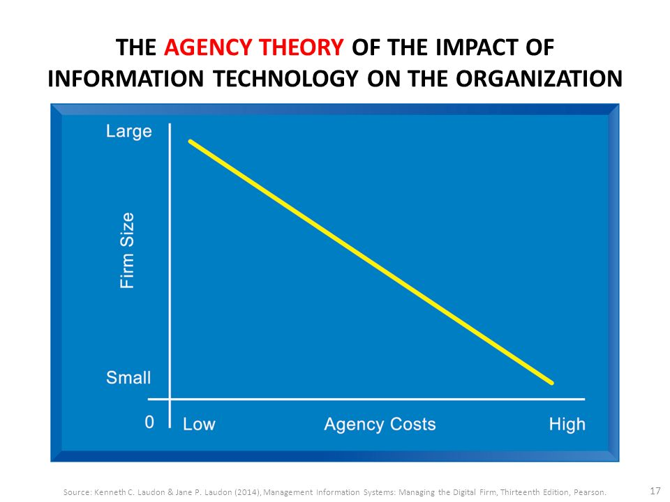 impact of information system on organisation Impact of information technology in an organization by karehka ramey-january 3, 2014 45494  (eis) is an interactive management information system (mis) .
