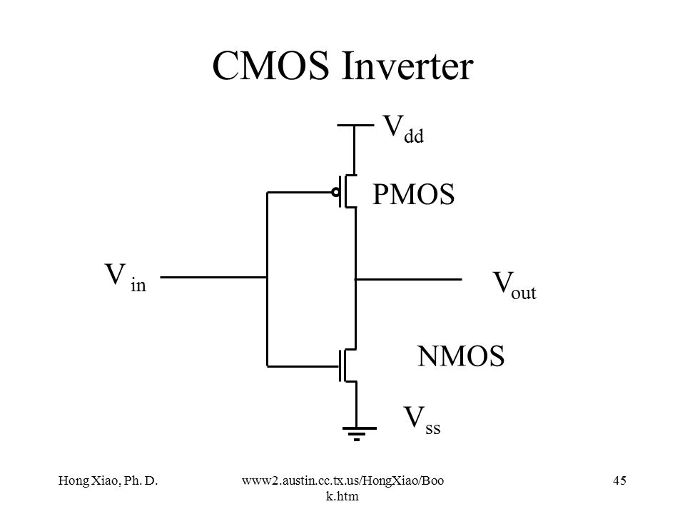chapter 3 basics semiconductor devices and processing