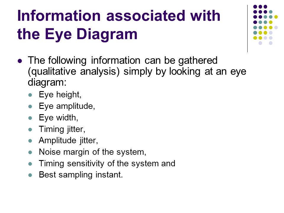 Isi causes and cures eye diagram means of viewing performance information associated with the eye diagram ccuart Gallery