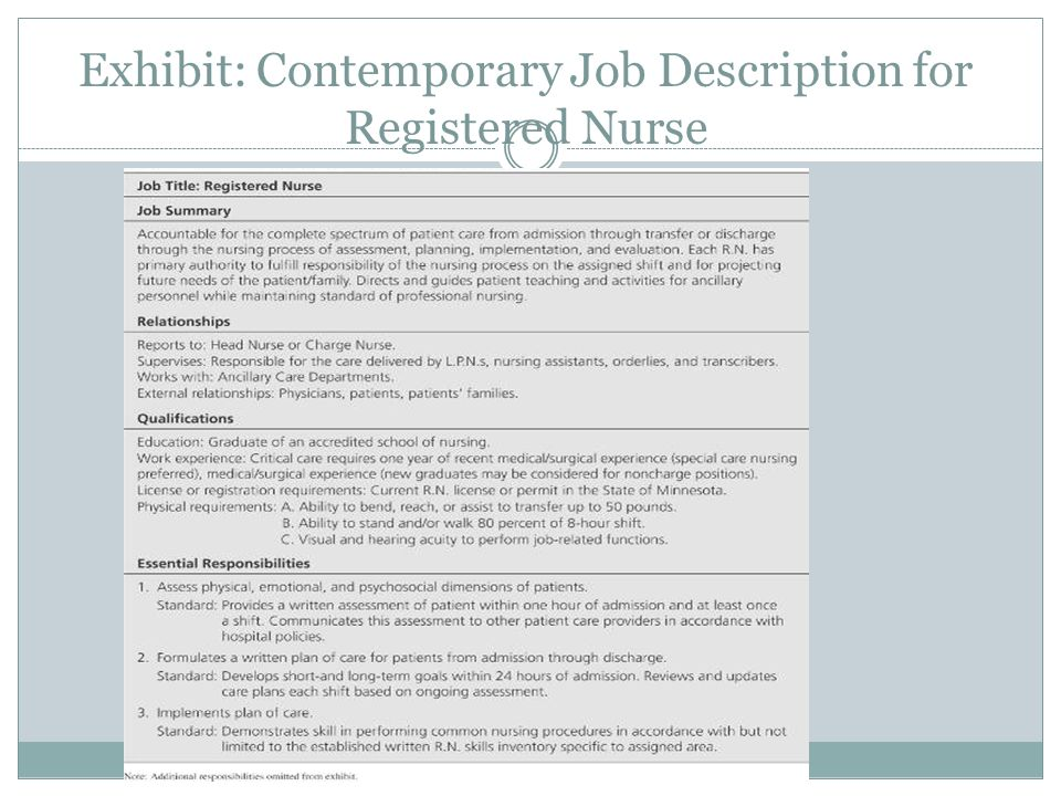 Registered Nurse Job Description Private Duty Nurse Job Description