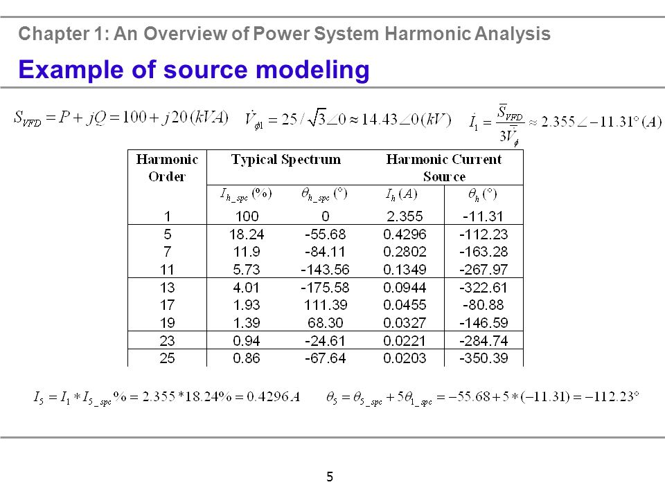 test systems for harmonics modeling and With respect to degree of aggregation of the wind power plant model is also investigated modern wind turbines are connected to power systems via full-scale frequency convert- ers such converters can be modelled for harmonic analyses as equivalent impedances which are determined primarily from the converter current.