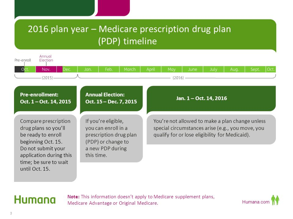 Humana Prescription Drug Plans Ppt Download