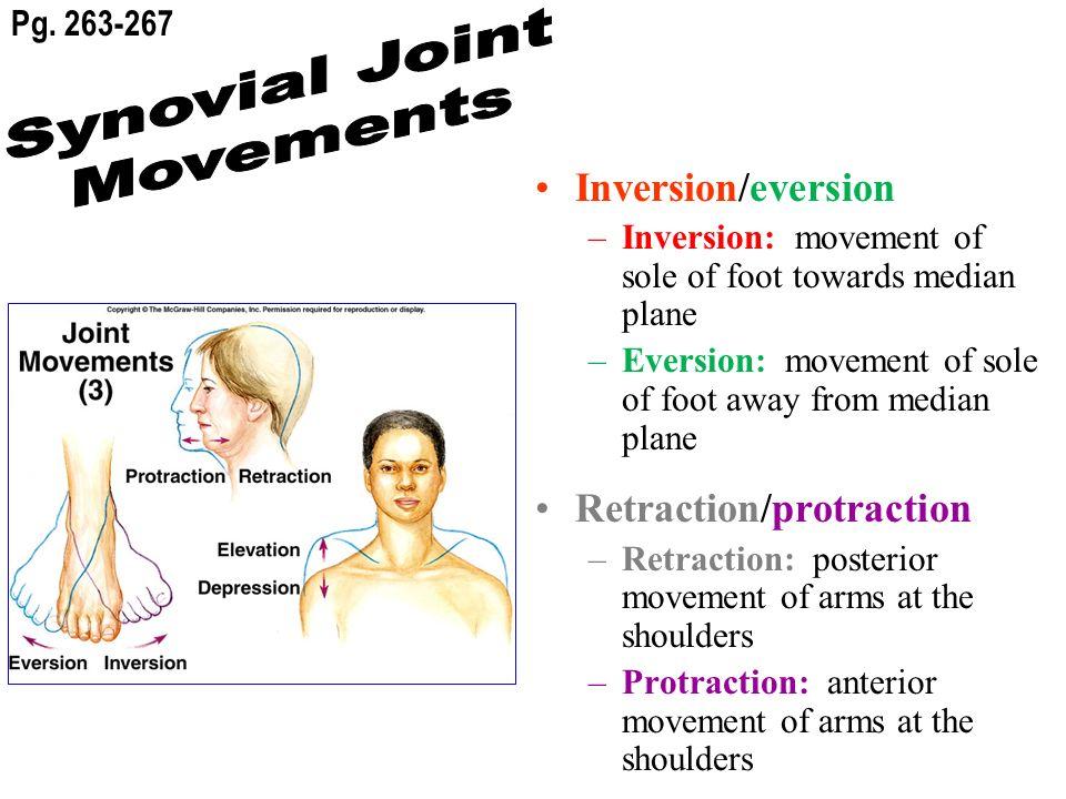Articulations Movement Imagessure