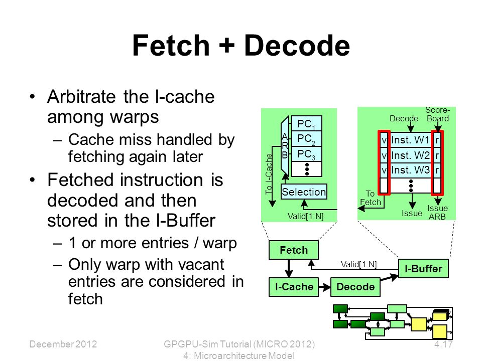 the decoded instruction is stored in