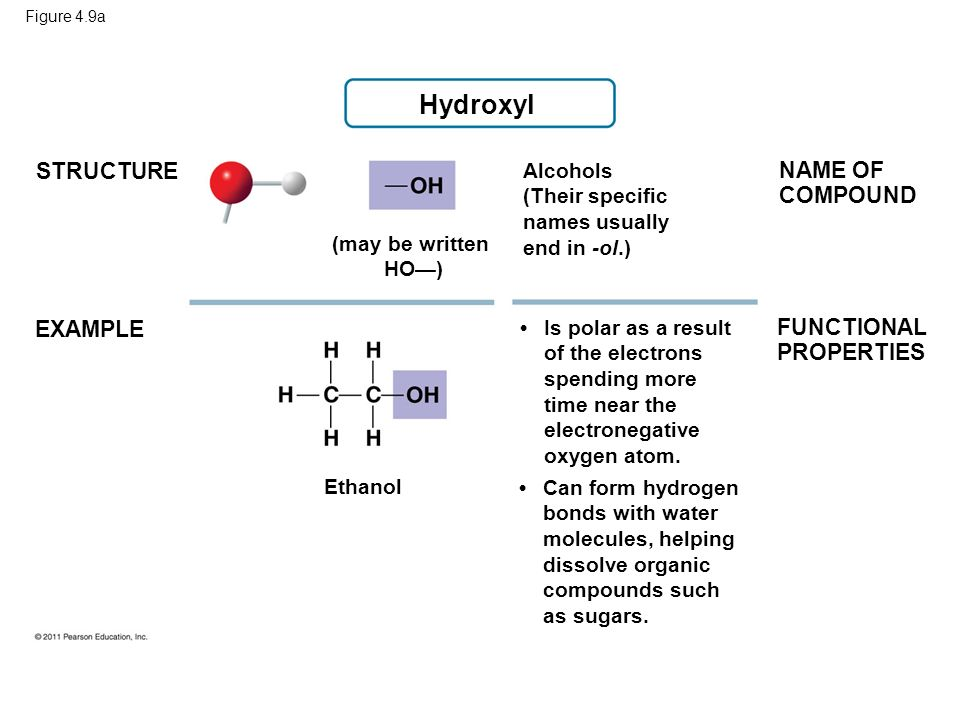What Is The Hydroxyl Group Properties