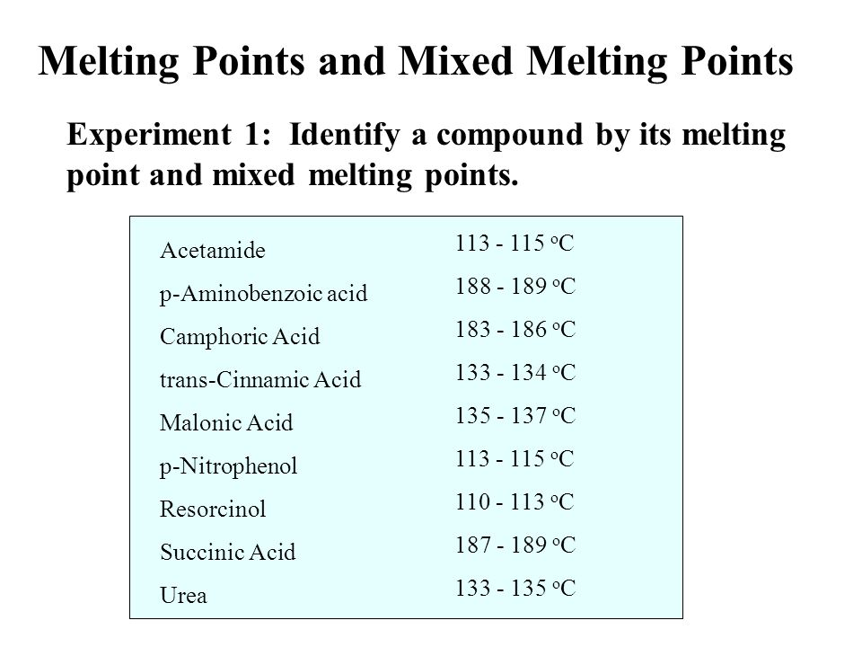 trans cinnamic acid and urea mixture melting point range -melting points of pure urea and pure cinnamic acid were found as well as mixtures of urea and cinnamic acid -actual melting points and observed melting points allows us to find the calibration factor.