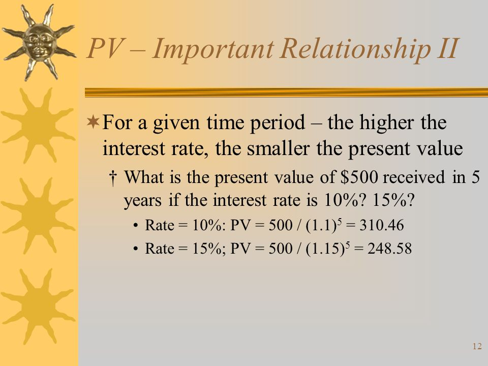 relationship between pv and