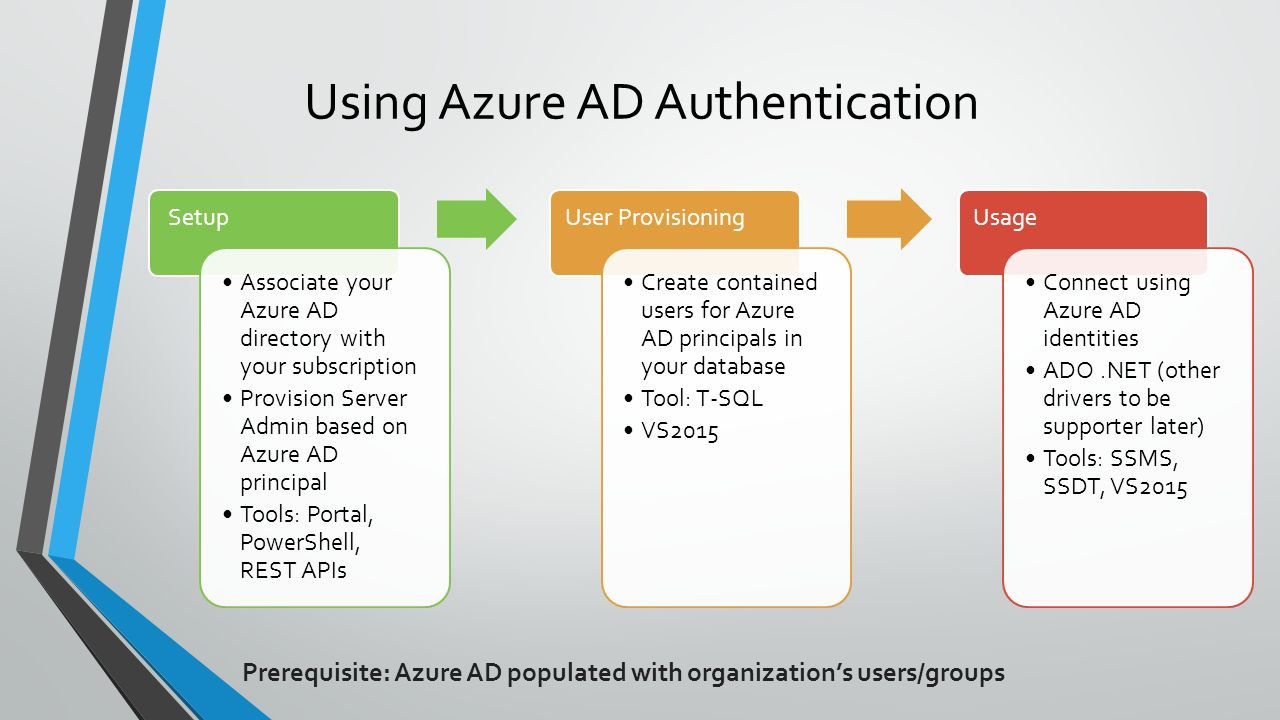 Mirek sztajno sql server security pm ppt video online download using azure ad authentication 1betcityfo Image collections