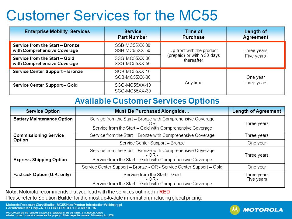 Customer Services for the MC55