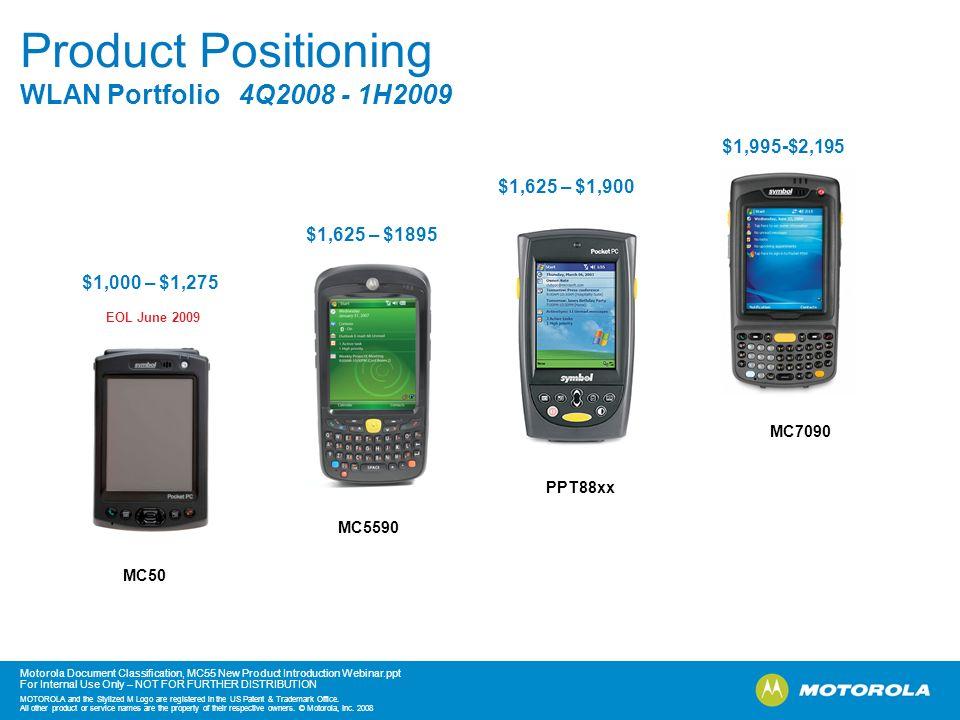 Product Positioning WLAN Portfolio 4Q2008 - 1H2009