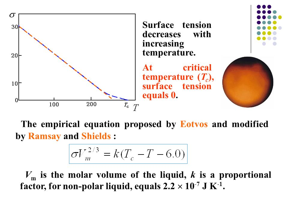 ah ha thesis surface tension Surface tension is an effect where the surface of a liquid is strong the surface can hold up a weight, and the surface of a water droplet holds the droplet together, in.