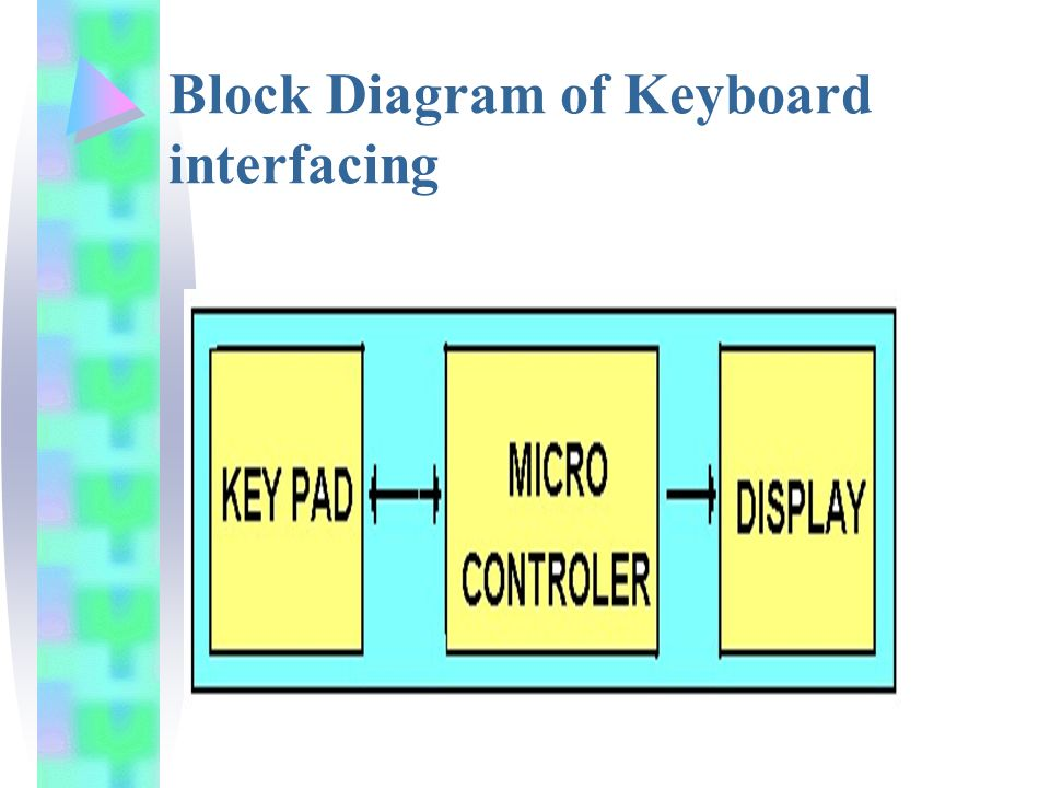 keyboard interfacing ppt video online download. Black Bedroom Furniture Sets. Home Design Ideas