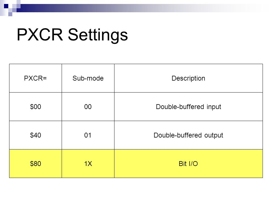 PXCR Settings PXCR= Description $00 Double-buffered input Sub-mode 00