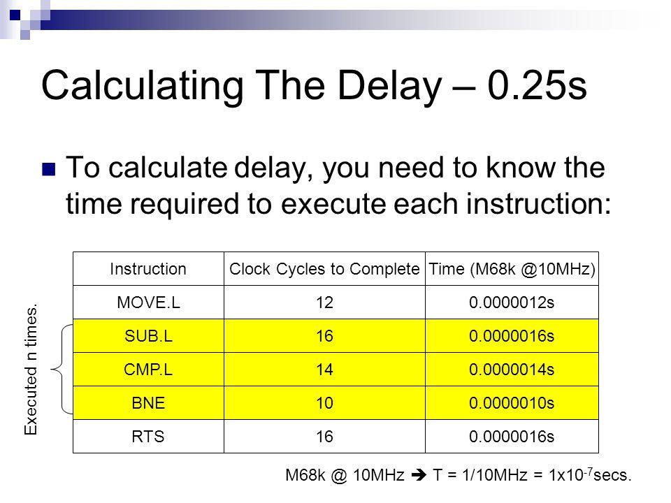 Calculating The Delay – 0.25s