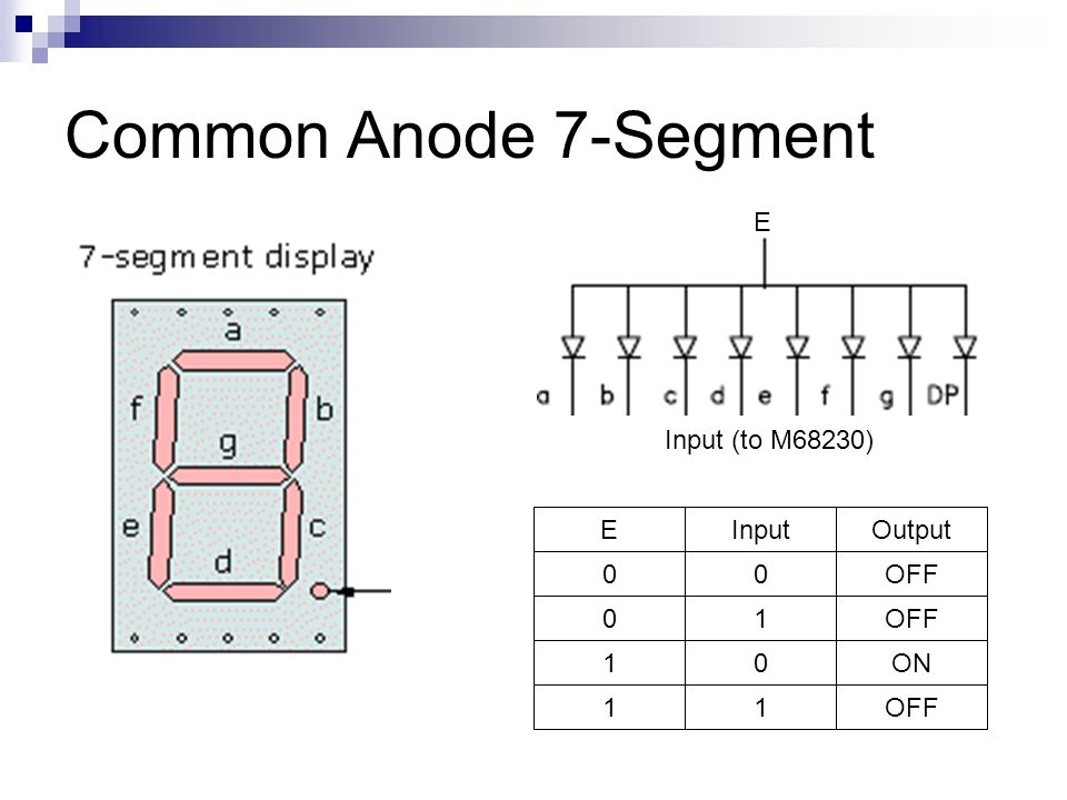 Common Anode 7-Segment E Input (to M68230) E Input Output OFF 1 OFF 1