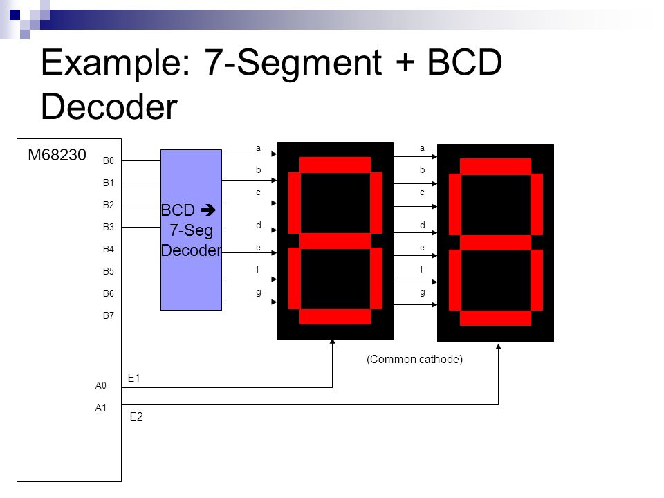 Example: 7-Segment + BCD Decoder