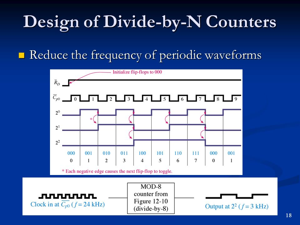 Frequency Counter Design : Counter circuits and vhdl state machines ppt video