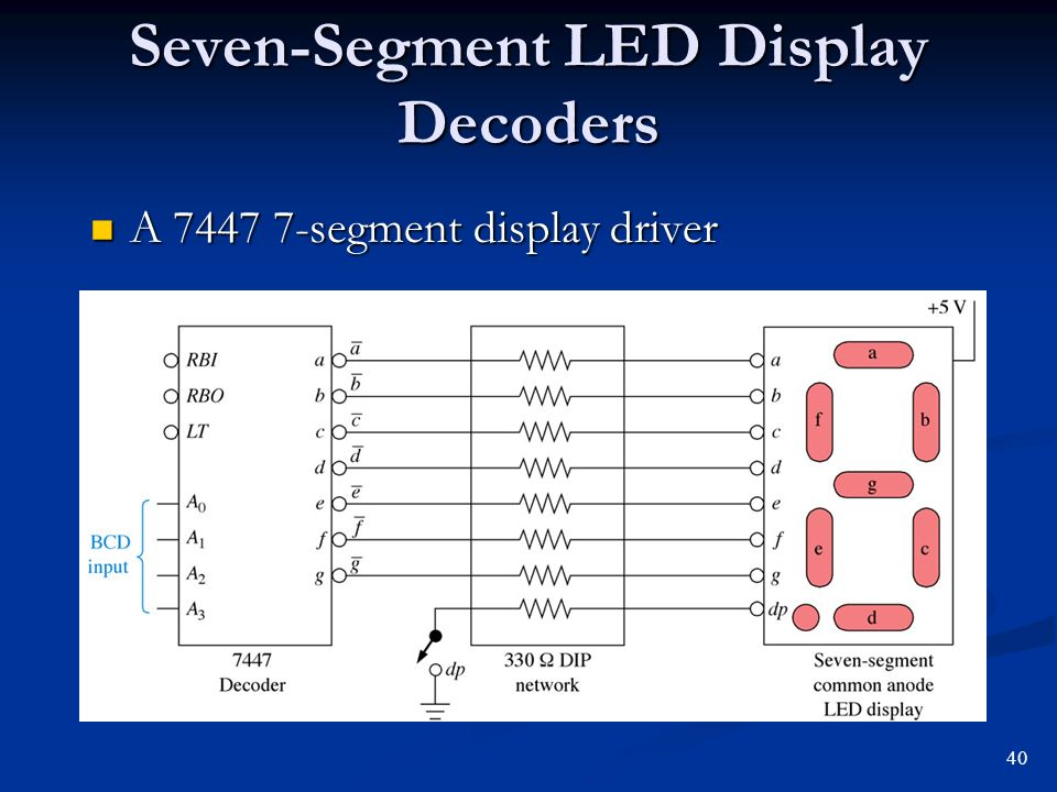 seven segment display See an interactive demonstration of a seven segment display widget, much like the classic led / lcd digit displays on calculators and digital watches.