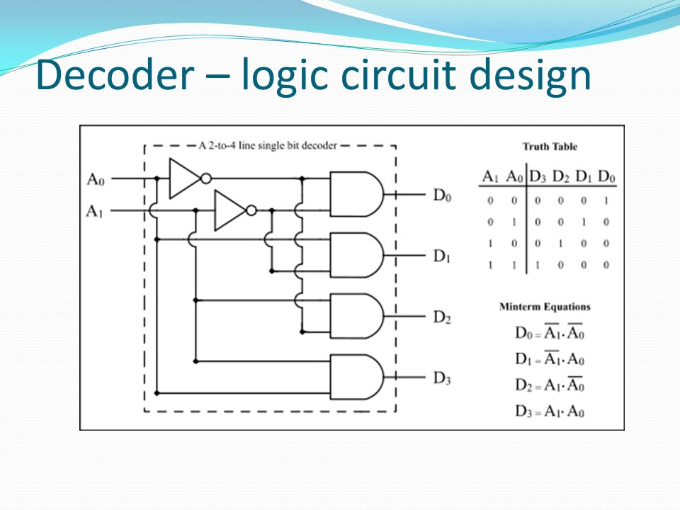 Delighted Online Logic Circuit Builder Contemporary - Simple Wiring ...